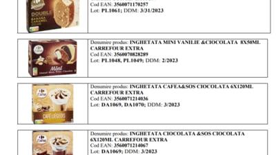 Îngheţată retrasă de la vânzare în magazinele Carrefour din cauza unei substanțe periculoase. Lista produselor cu probleme