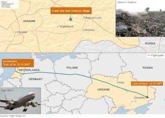 Avion doborat in Ucraina: Anunt crucial despre traficul aerian din Romania