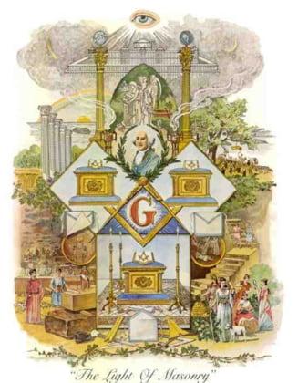 Dosarele istoriei: Fraternitatea masonilor (II)