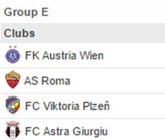 Europa League: Rezultatele, clasamentul si programul din grupa Astrei