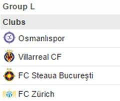 Europa League: Rezultatele, clasamentul si programul din grupa Stelei