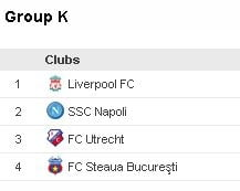 Europa League: Situatia in grupa Stelei