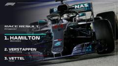 Formula 1: Hamilton castiga si in Singapore si are un avans urias fata de Vettel la general