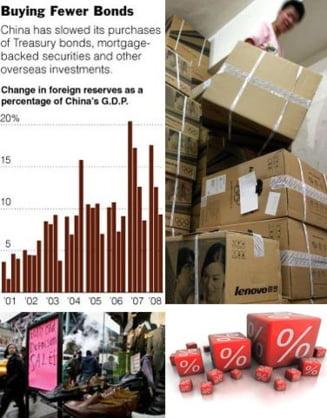 Presa internationala - Chinezii nu mai finanteaza America