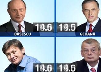 Rezultate alegeri CCSB: Basescu 34%, Geoana 30,4%, Antonescu 22,4%
