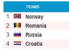 Romania, la Campionatul European de handbal: Rezultatele si clasamentul final al Grupei D