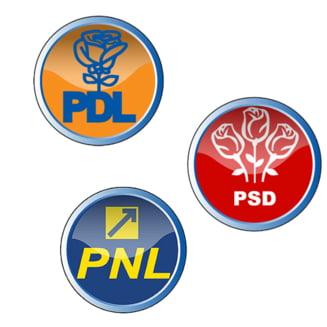 Sondaj Ziare.com: Daca duminica ar avea loc alegeri, cu ce partid ai vota?