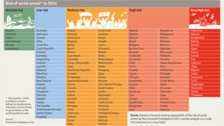 The Economist: Romania, tara in care revoltele vor izbucni in 2014