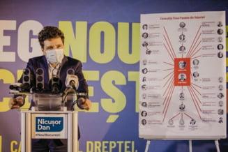 """VIDEO Nicusor Dan si """"caracatita"""": Compania Termoenergetica este condusa de un politist si de o chimista"""