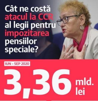 3,36 miliarde de lei s-au platit in perioada iunie-septembrie pentru pensiile speciale. Nasui: Un verdict de la CCR, asteptat de 5 luni