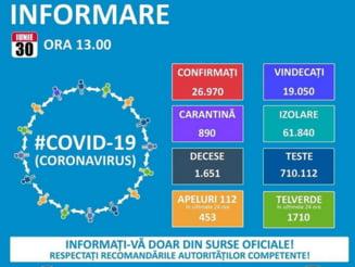 388 de noi cazuri de Covid-19! O noua crestere serioasa langa Satu Mare, in Maramures