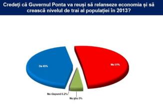 51% dintre romani nu cred ca USL va reusi sa relanseze economia, dar 62% ar vota-o iar