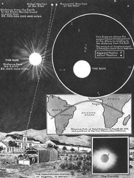 90 de ani de la experimentul care a confirmat Teoria Relativitatii