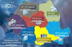 A opta transa de vaccin Pfizer ajunge si in Romania. Centrul de la Timisoara primeste, din nou, cele mai putine doze