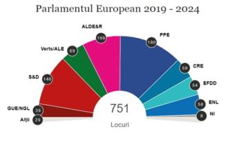 AFP: Un Parlament European fragmentat complica lupta pentru posturile-cheie din UE