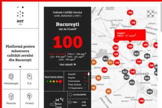 Alerta privind calitatea aerului din Bucuresti. Valorile maxime admise, depasite de doua ori. Persoanele cu afectiuni respiratorii sfatuite sa ramana in casa