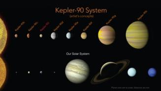 Anunt istoric de la NASA: A descoperit un intreg sistem solar cu opt planete (Video)