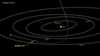 Aparitie fara precedent: Un asteroid cu o forma ciudata venit dintr-un alt sistem solar