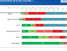 Aproape 10% dintre tinerii din Romania consuma droguri usoare - sondaj