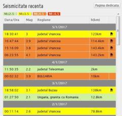 Au avut loc 4 cutremure in 12 ore, in zona Vrancea