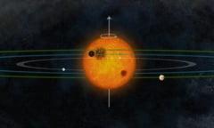 Au descoperit astronomii un al doilea Pamant?