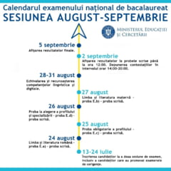 Bacalaureat 2020: A doua sesiune se desfasoara in intervalul 24 august - 5 septembrie