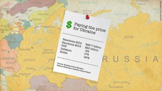 Cat o costa pe Rusia sanctiunile date de Occident - In sfarsit, Moscova recunoaste