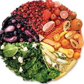 Cate legume si fructe trebuie sa consumi, in functie de culoarea lor