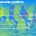 Cercetatorii australieni au anuntat cine e marea favorita la Australian Open: Simona Halep nu are nici macar 5% sanse sa castige