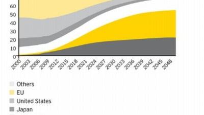 Clasa de mijloc va numara 5 miliarde de oameni, in 2030 - studiu