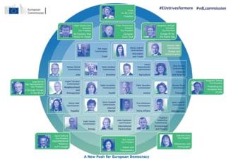 Combaterea schimbarii climatice si sectorul digital, capete de afis ale noii Comisii Von der Leyen - Analiza AFP