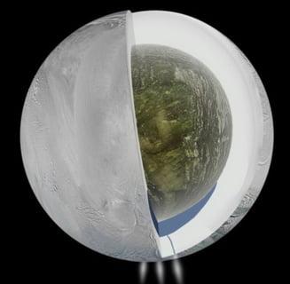 Confirmare uluitoare a NASA: Ocean imens de apa, descoperit pe un corp ceresc (Video)