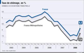 Costul recesiunii - somaj record in zona euro