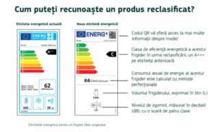 Cum arata noile etichete energetice ale UE valabile de la 1 martie 2021