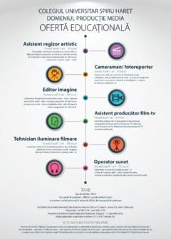 Cursuri in domeniul Productiei Media, organizate de Colegiul Universitar Spiru Haret Bucuresti