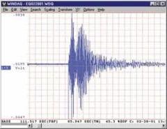 Cutremurele din Galati n-au legatura cu sondele de petrol din zona - IGSU