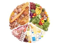 De ce nu poate fi redusa TVA la alimente sub 15%