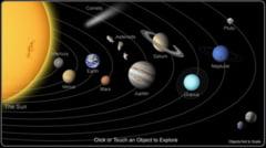 De ce toate planetele se rotesc si orbiteaza in aceeasi directie? (Video)