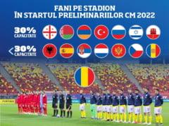 Decizie de ultima ora: cati spectatori vor asista la meciul dintre Armenia si Romania