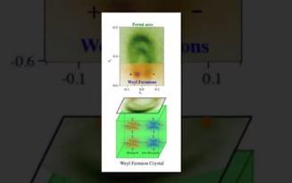 Descoperirea care ar putea face calculatoarele de 3.000 de ori mai puternice (Video)