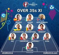 """EURO 2016. Doi """"tricolori"""" in echipa ideala a jucatorilor trecuti de 35 de ani"""
