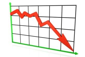 Economic, Romania se afla intr-un vizibil declin
