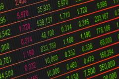 Efectele Ordonantei Teodorovici: Capitalizarea companiilor listate pe Bursa de Valori Bucuresti este in scadere cu 13%, fata de 2017
