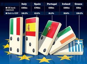 Efectul de domino: O tripla criza economica va lovi tarile din Europa