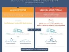 Europarlamentari romani PPE: Renuntarea la Rezolutia privind Romania e o optiune, ar fi greu sa faci diferenta intre romani si Guvernul care a atras criticile UE UPDATE