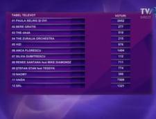 Eurovision 2014: Preferata publicului a fost fara drept de apel Vaida