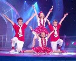 Eurovision Junior: Locul 10 pentru Romania