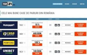 Evaluarea caselor de pariuri de incredere din Romania