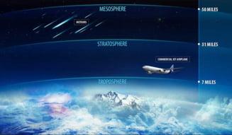 """Experimentul care uimeste lumea: """"Bombardarea"""" stratosferei - Armaggedon sau racorirea Pamantului VIDEO"""