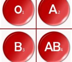 Expertii dau verdictul legat de celebra dieta dupa grupele de sange - Pacaleala sau nu?